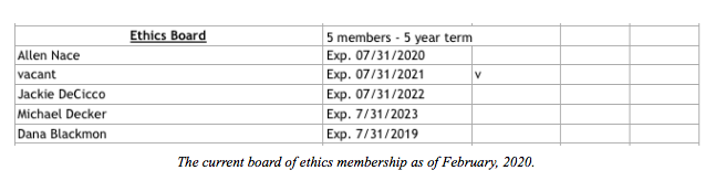 Kingston Board of Ethics Lacks Quorum For Several Months. Apply to Volunteer